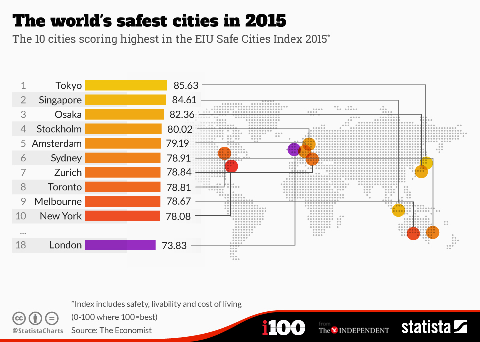 Tokyo_safest_city_2015