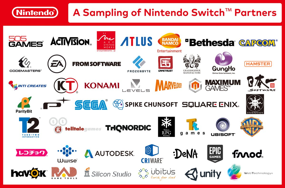 nintendo_switch_partners